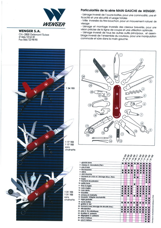 Wenger Swiss Army Knife product information in French.