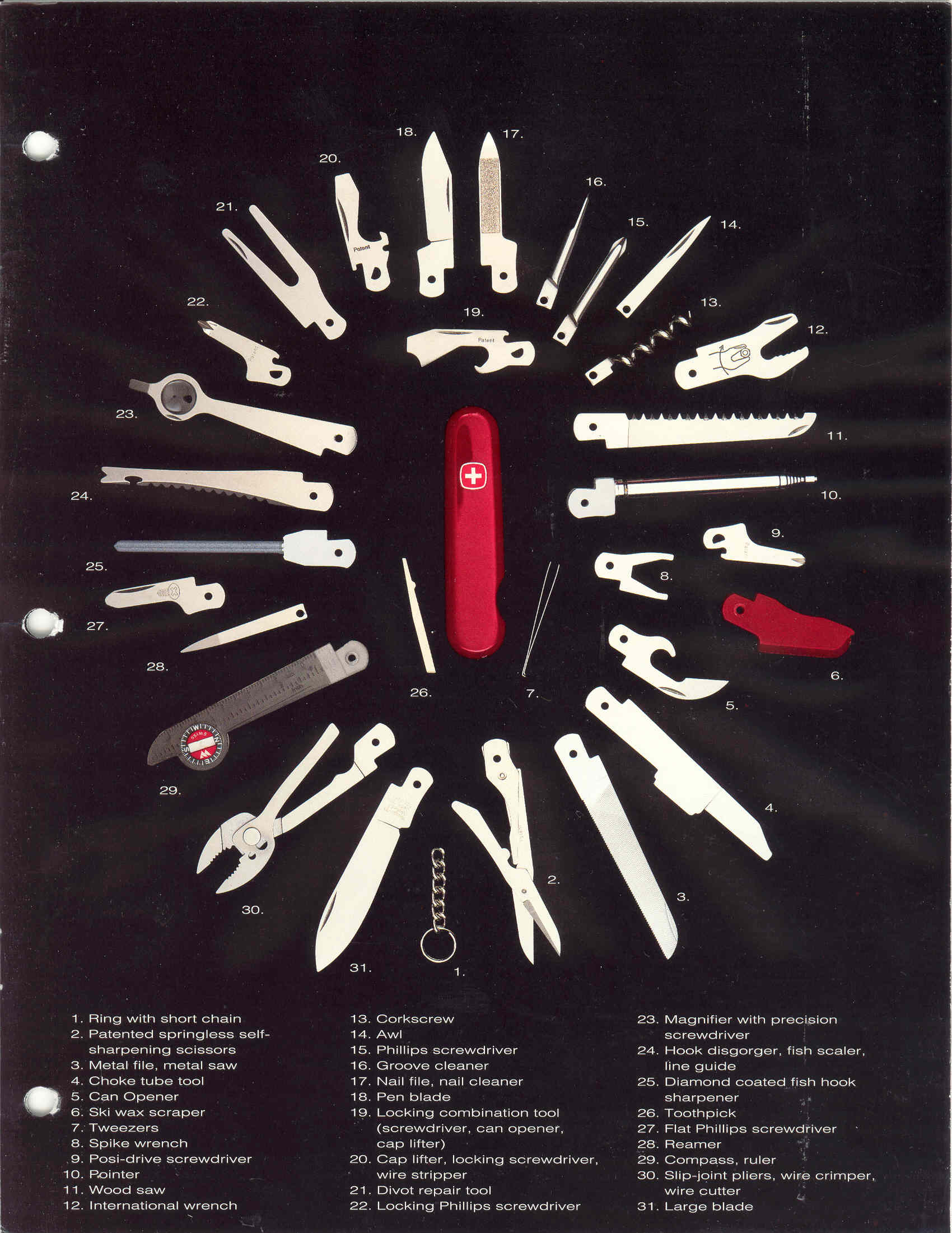 Sakwiki Wenger Swiss Army Knife Tools